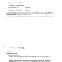 VLM Rapport - Moortelstraat 24