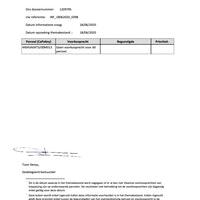 VLM rapport