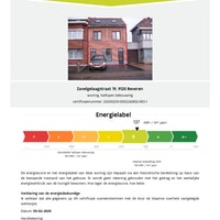Energieprestatiecertificaat Zavelgelaagstraat 19