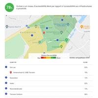 Accessibilité et démographie TERVEN63.pdf