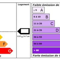 etiquette_énergétique_ges.png